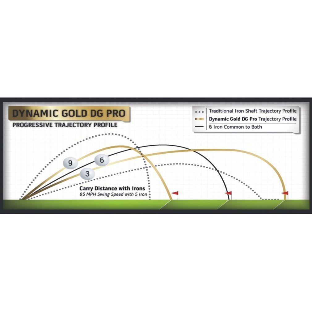 "True Temper DG Pro 0.355"" Taper Tip Steel Iron Shafts"