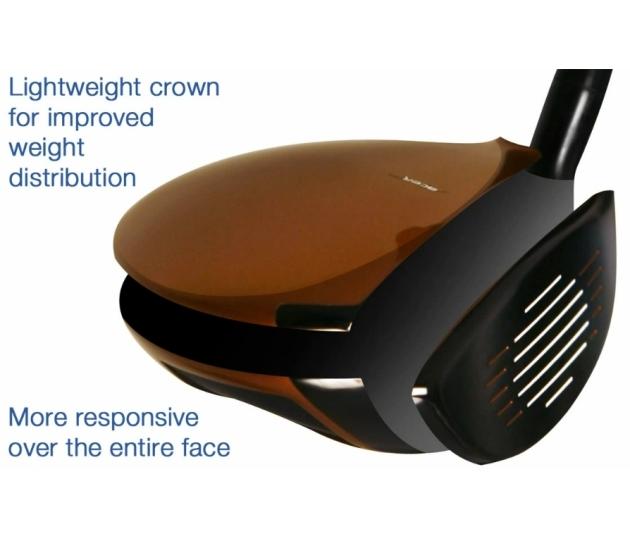 Custom-Built Acer XS Titanium Driver