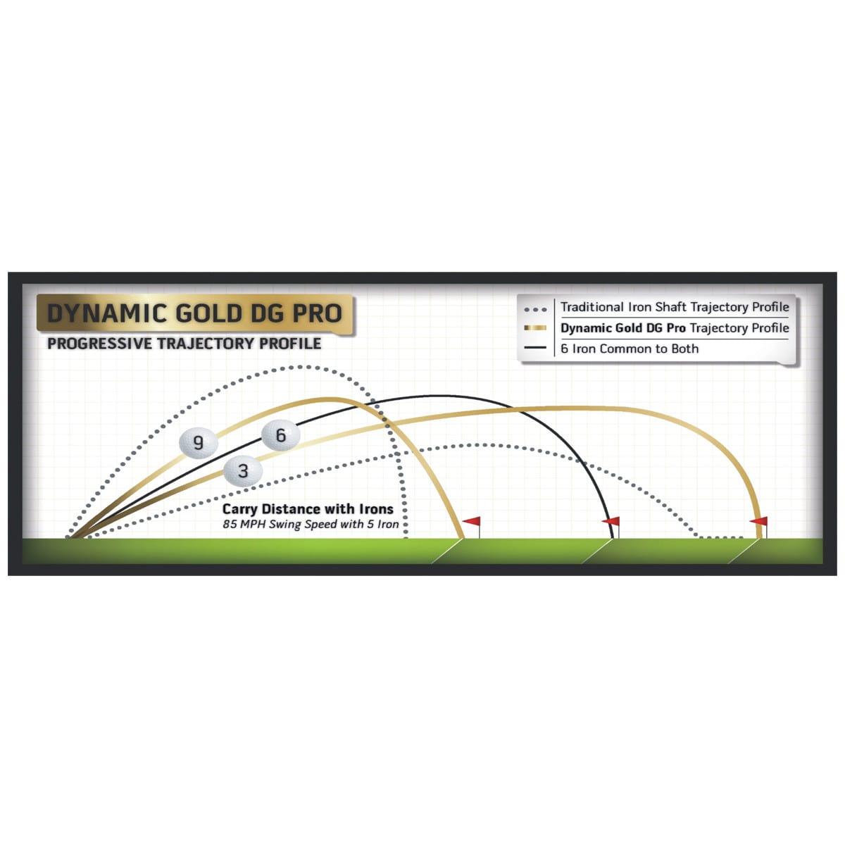 True Temper Dynamic Gold Pro 0.355 Taper Tip Steel Iron Shafts - Set of 8